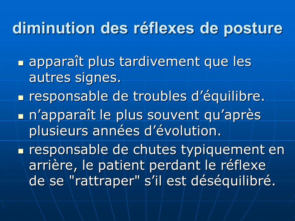 diminution des réflexes de posture