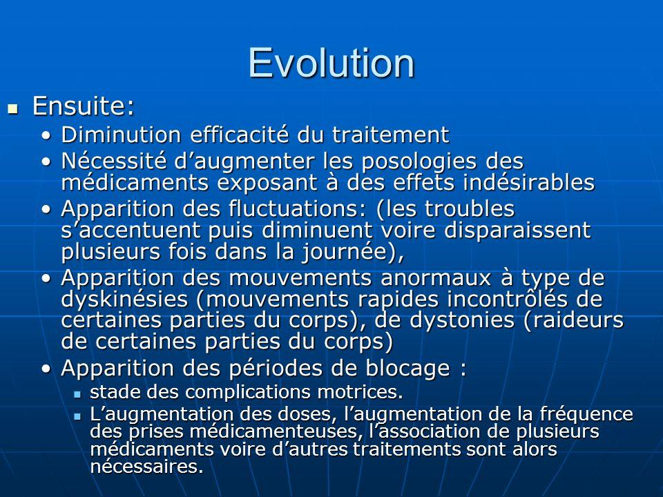 Evolution Ensuite: Diminution efficacité du traitement