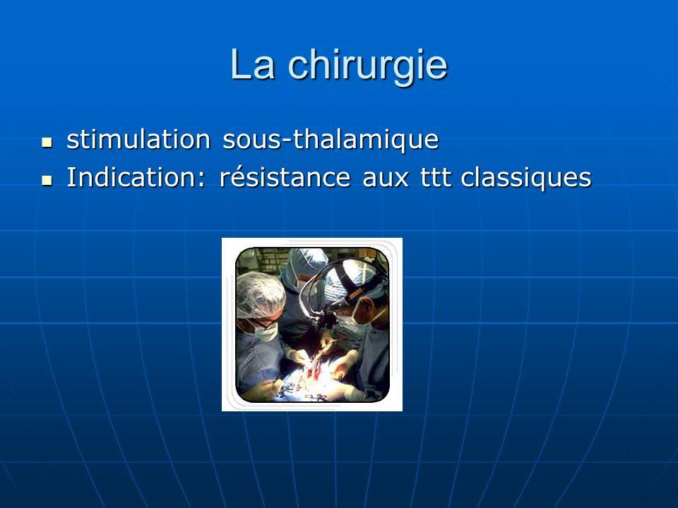 La chirurgie stimulation sous-thalamique