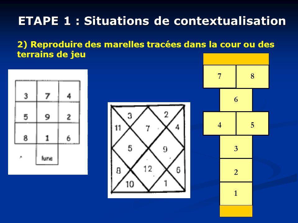 ETAPE 1 : Situations de contextualisation