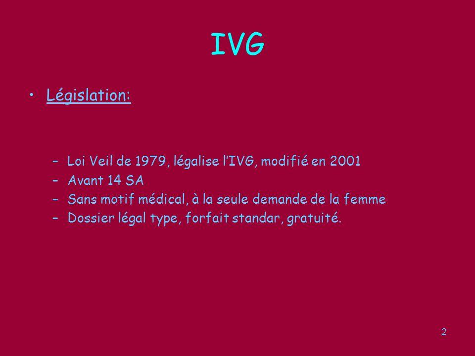 IVG Législation: Loi Veil de 1979, légalise l'IVG, modifié en 2001