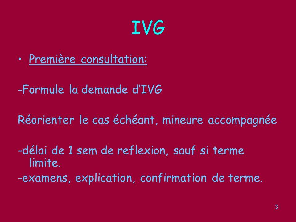 IVG Première consultation: -Formule la demande d'IVG