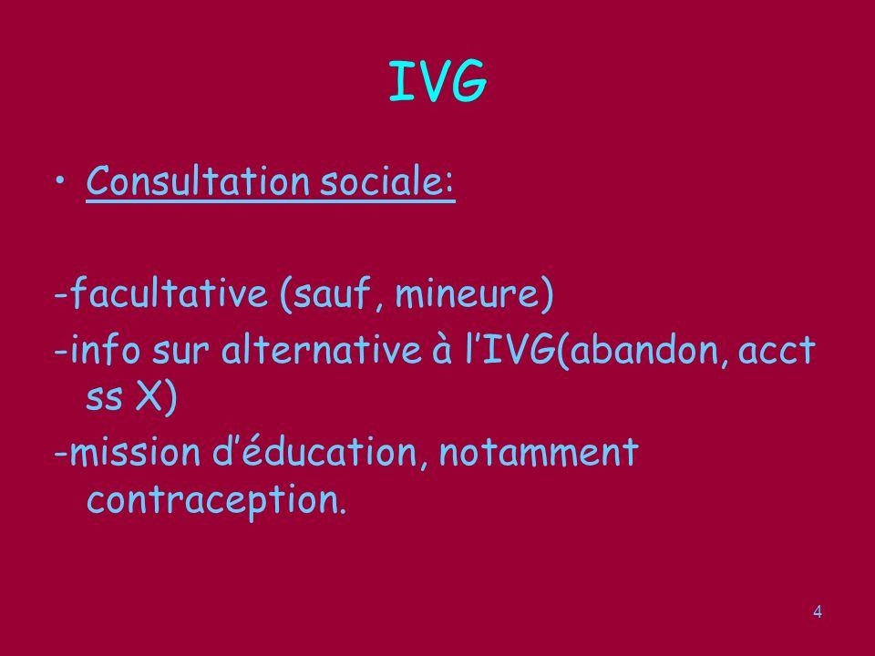 IVG Consultation sociale: -facultative (sauf, mineure)