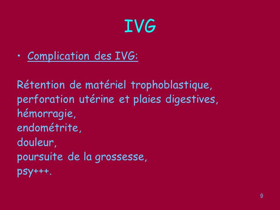 IVG Complication des IVG: Rétention de matériel trophoblastique,