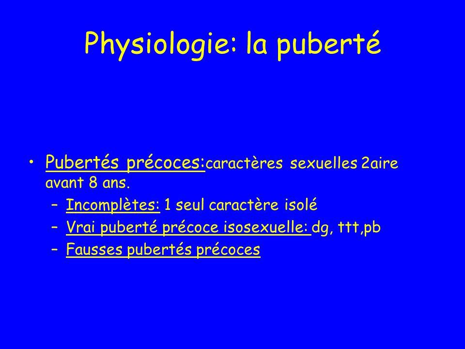 Physiologie: la puberté