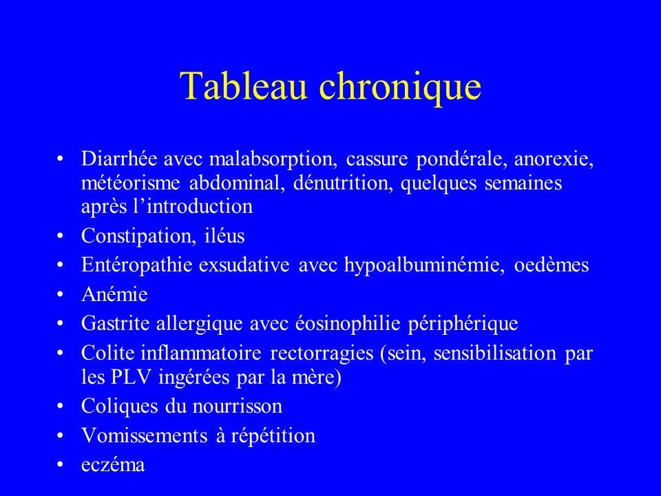 Tableau chronique