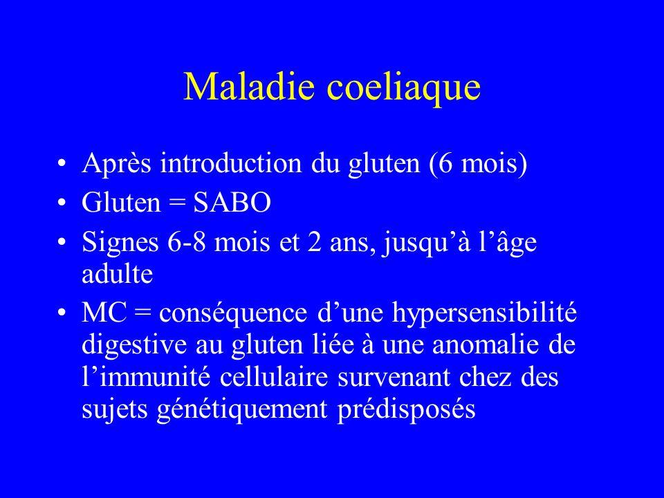 Maladie coeliaque Après introduction du gluten (6 mois) Gluten = SABO