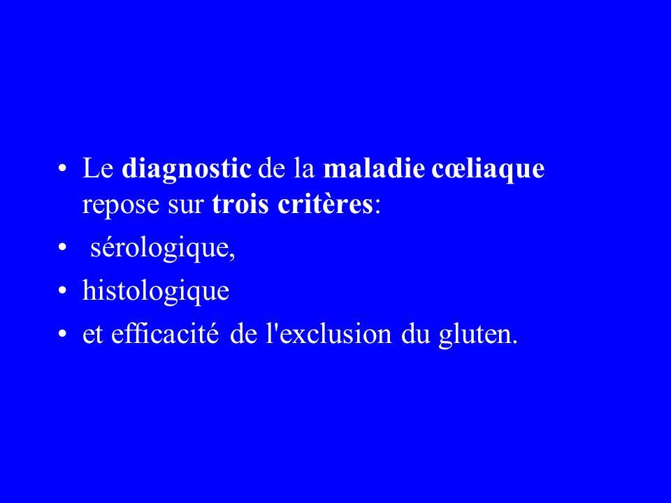 Le diagnostic de la maladie cœliaque repose sur trois critères:
