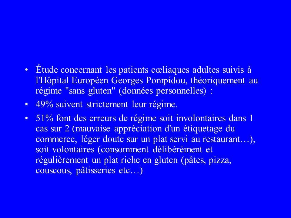 Étude concernant les patients cœliaques adultes suivis à l Hôpital Européen Georges Pompidou, théoriquement au régime sans gluten (données personnelles) :