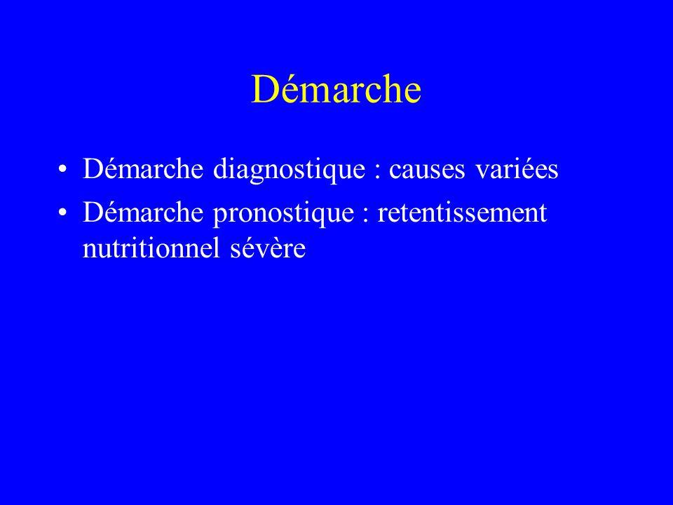 Démarche Démarche diagnostique : causes variées