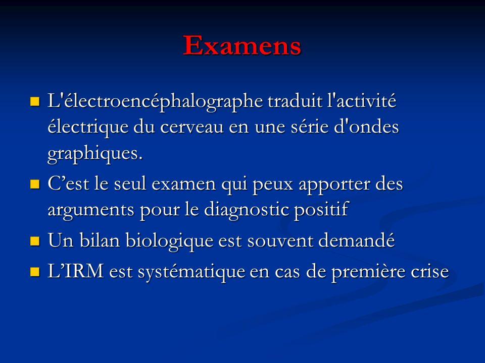 ExamensL électroencéphalographe traduit l activité électrique du cerveau en une série d ondes graphiques.