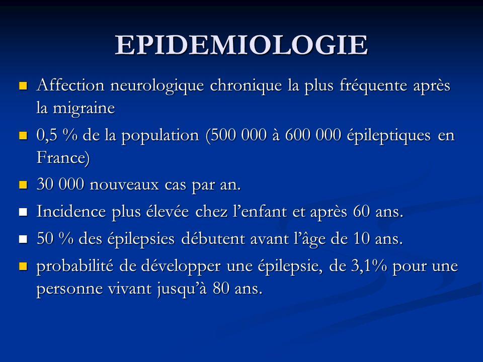 EPIDEMIOLOGIEAffection neurologique chronique la plus fréquente après la migraine. 0,5 % de la population (500 000 à 600 000 épileptiques en France)