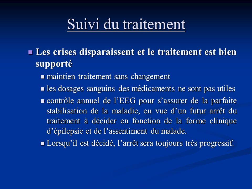 Suivi du traitementLes crises disparaissent et le traitement est bien supporté maintien traitement sans changement.