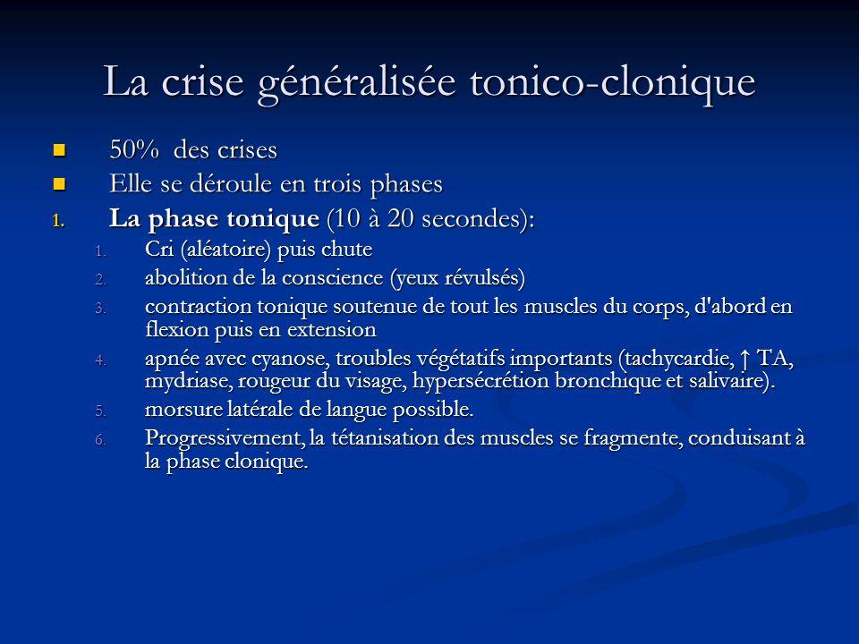 La crise généralisée tonico-clonique