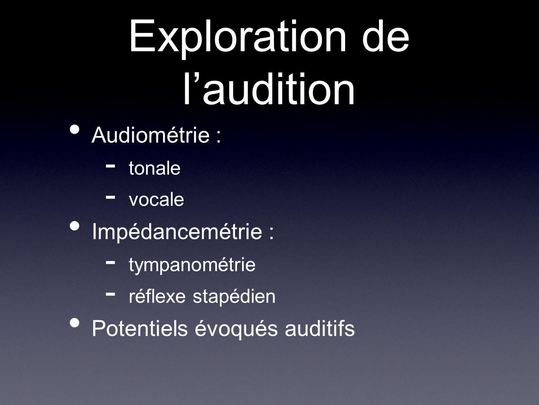 Exploration de l'audition