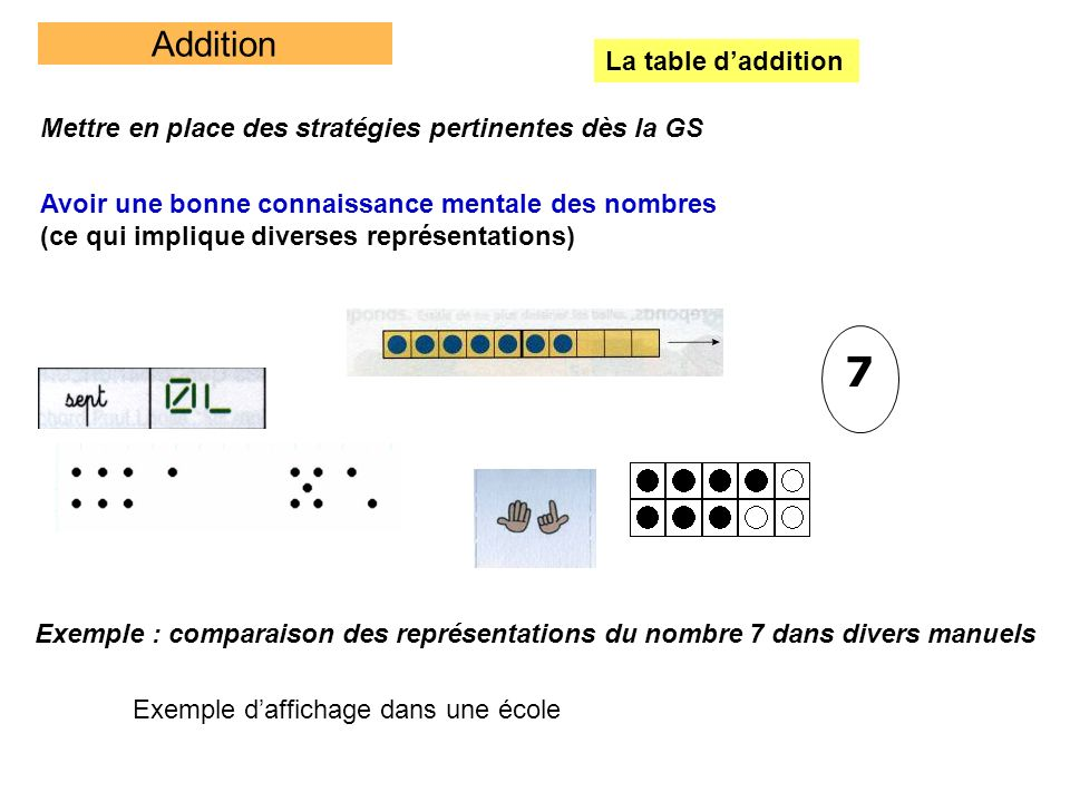 7 Addition La table d'addition