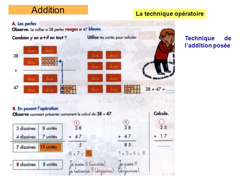 Addition La technique opératoire Technique de l'addition posée