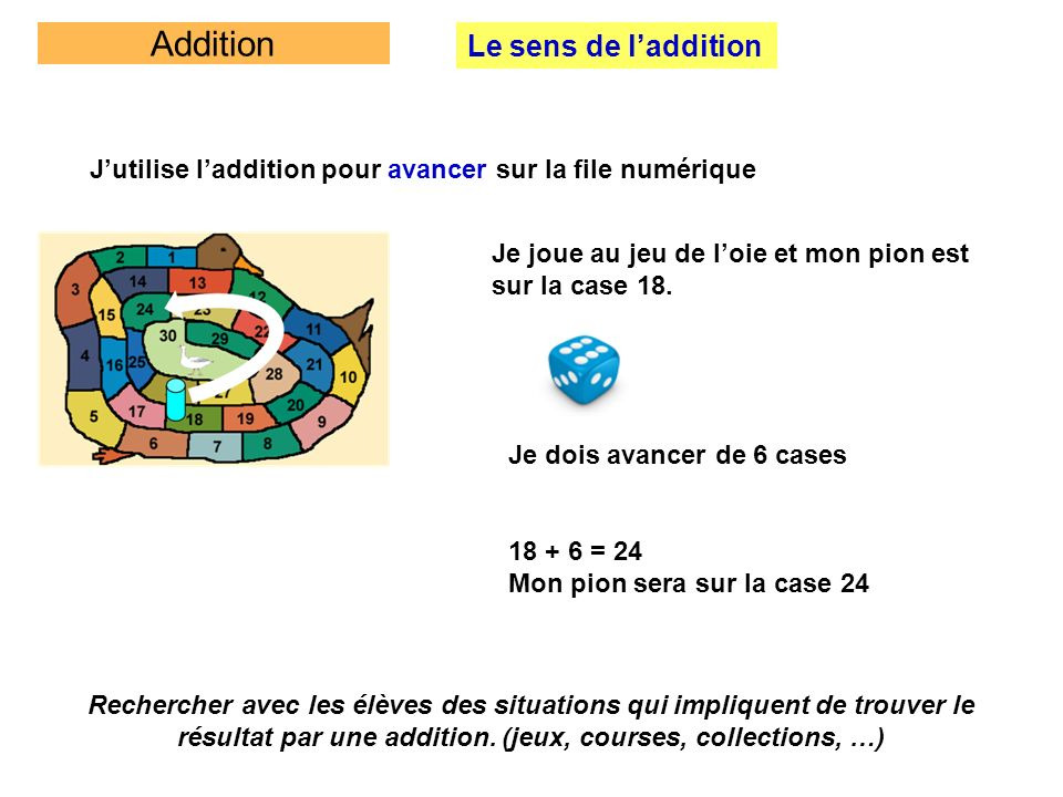 Addition Le sens de l'addition