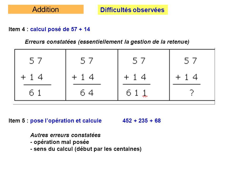 Addition Difficultés observées Item 4 : calcul posé de 57 + 14