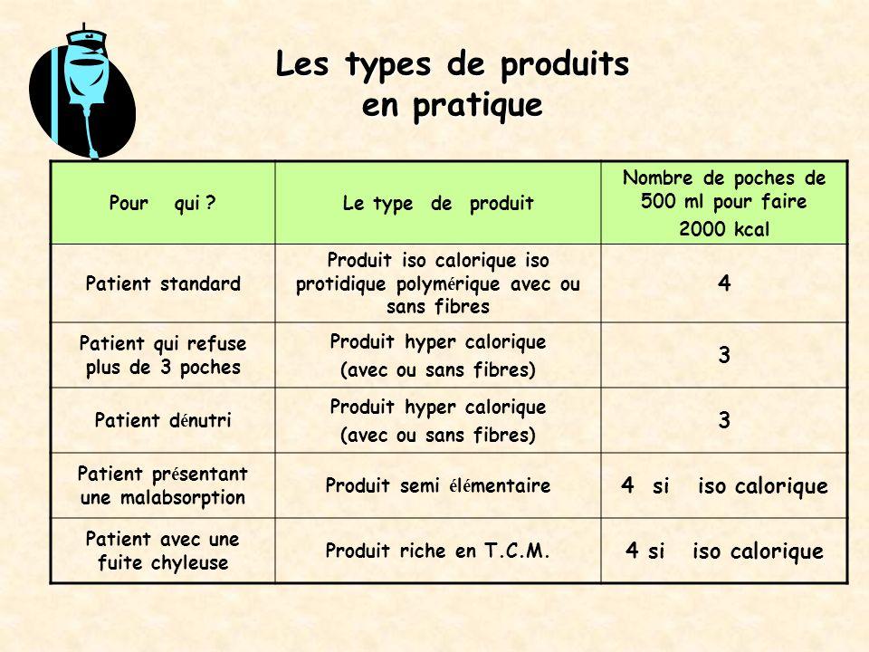 Les types de produits en pratique