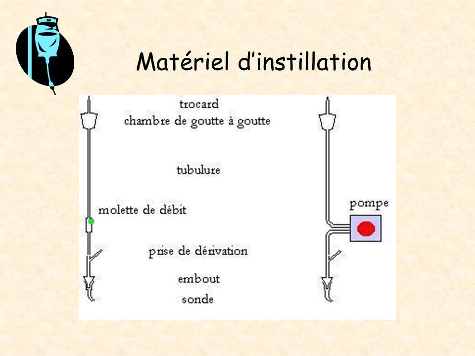 Matériel d'instillation