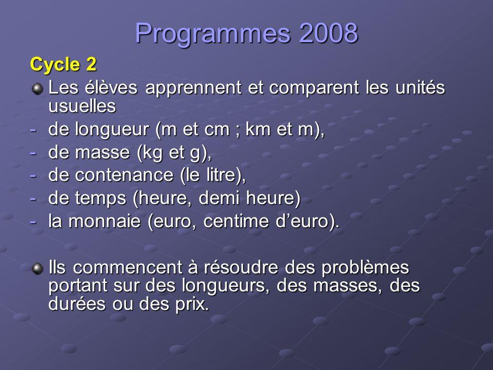 Programmes 2008 Cycle 2. Les élèves apprennent et comparent les unités usuelles. de longueur (m et cm ; km et m),