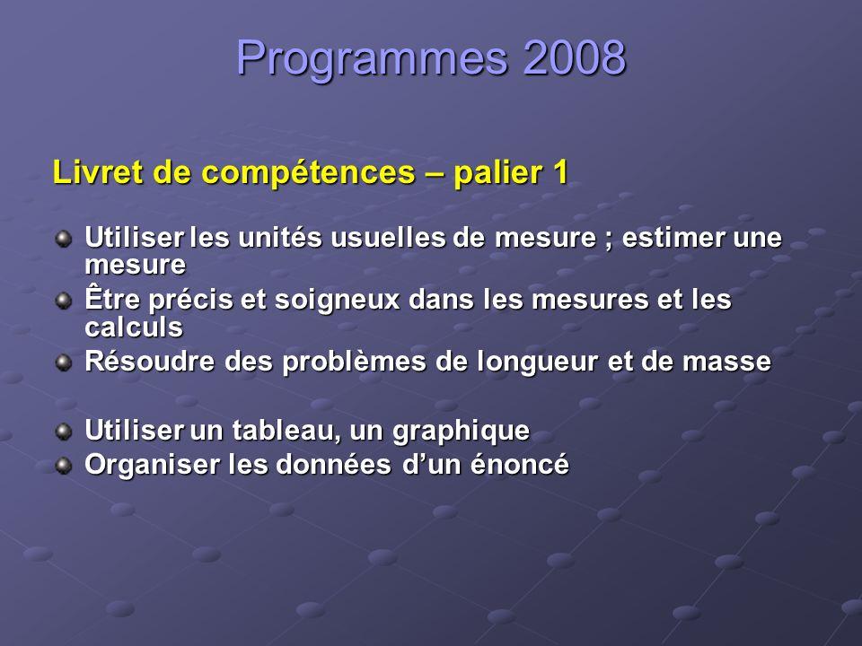 Programmes 2008 Livret de compétences – palier 1