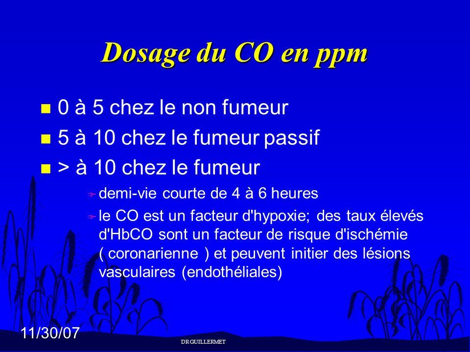 Dosage du CO en ppm 0 à 5 chez le non fumeur