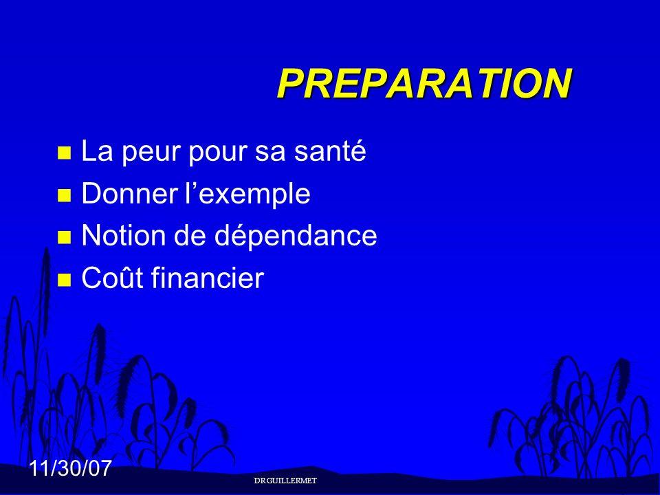 PREPARATION La peur pour sa santé Donner l'exemple