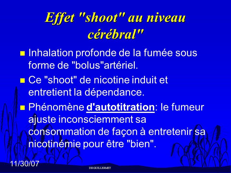 Effet shoot au niveau cérébral