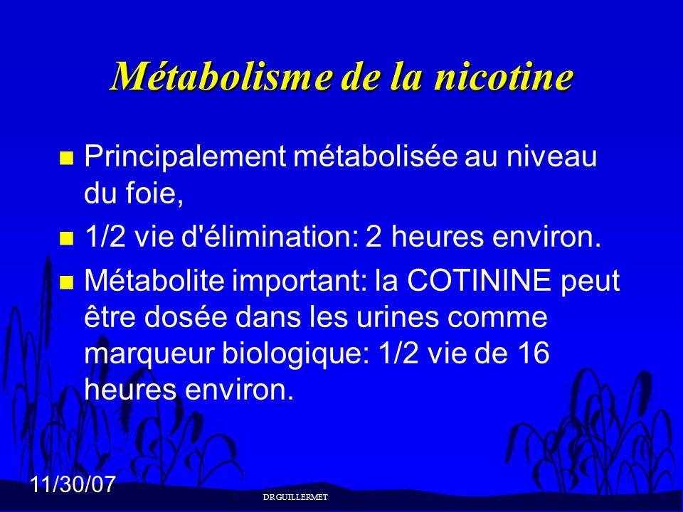 Métabolisme de la nicotine