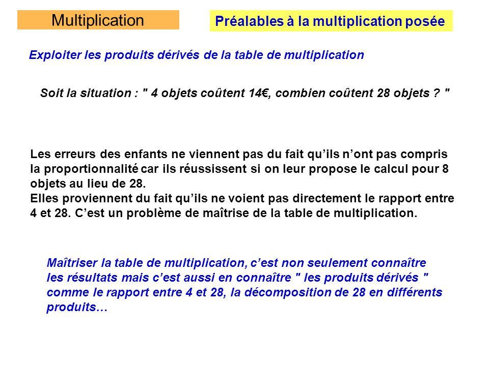 Multiplication Préalables à la multiplication posée