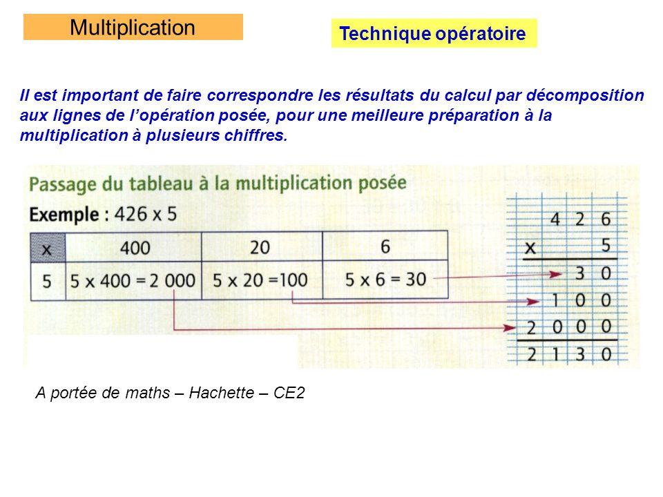 Multiplication Technique opératoire