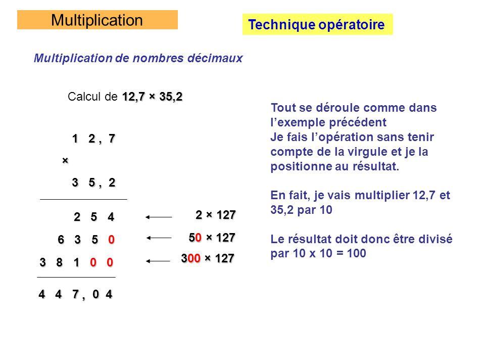 Multiplication Technique opératoire Multiplication de nombres décimaux