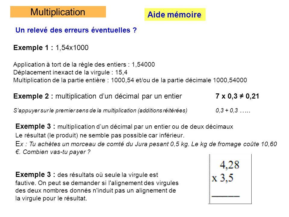 Multiplication Aide mémoire Un relevé des erreurs éventuelles