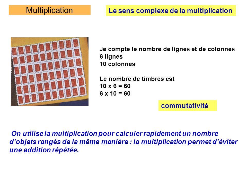 Multiplication Le sens complexe de la multiplication commutativité
