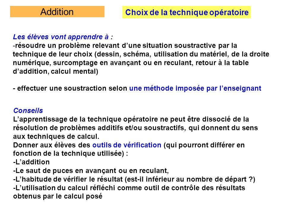 Addition Choix de la technique opératoire