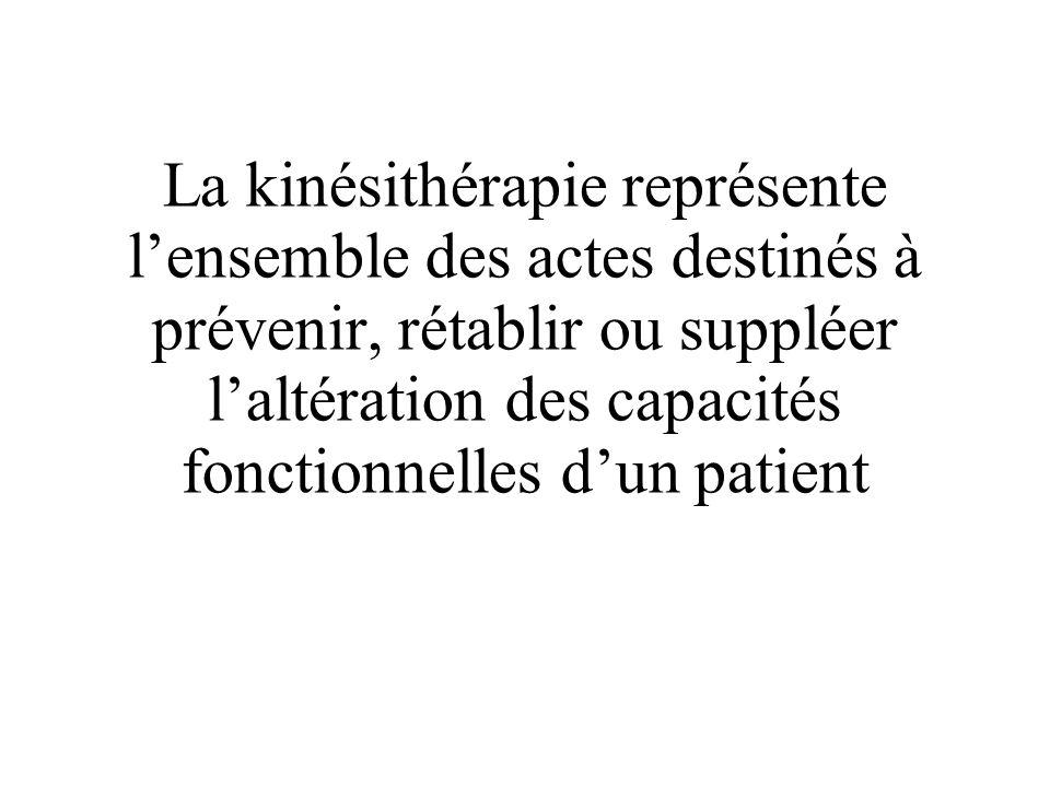 La kinésithérapie représente l'ensemble des actes destinés à prévenir, rétablir ou suppléer l'altération des capacités fonctionnelles d'un patient