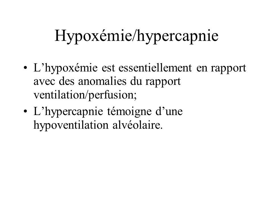 Hypoxémie/hypercapnie