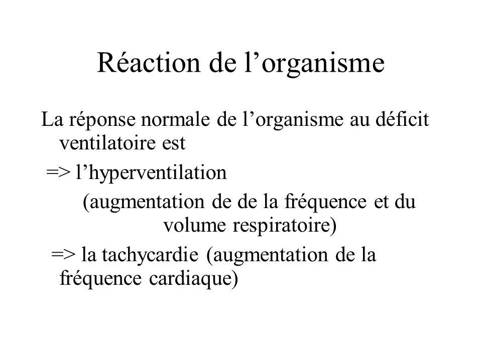 Réaction de l'organisme