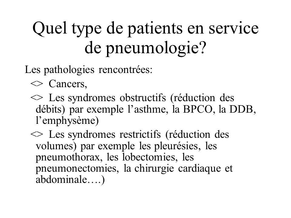 Quel type de patients en service de pneumologie