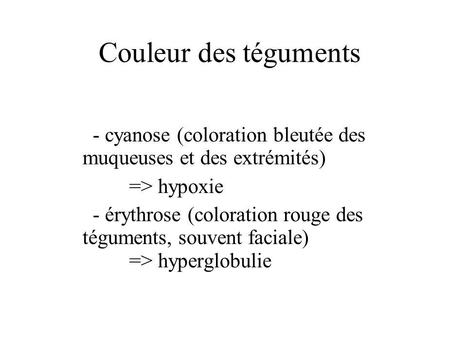 Couleur des téguments- cyanose (coloration bleutée des muqueuses et des extrémités) => hypoxie.