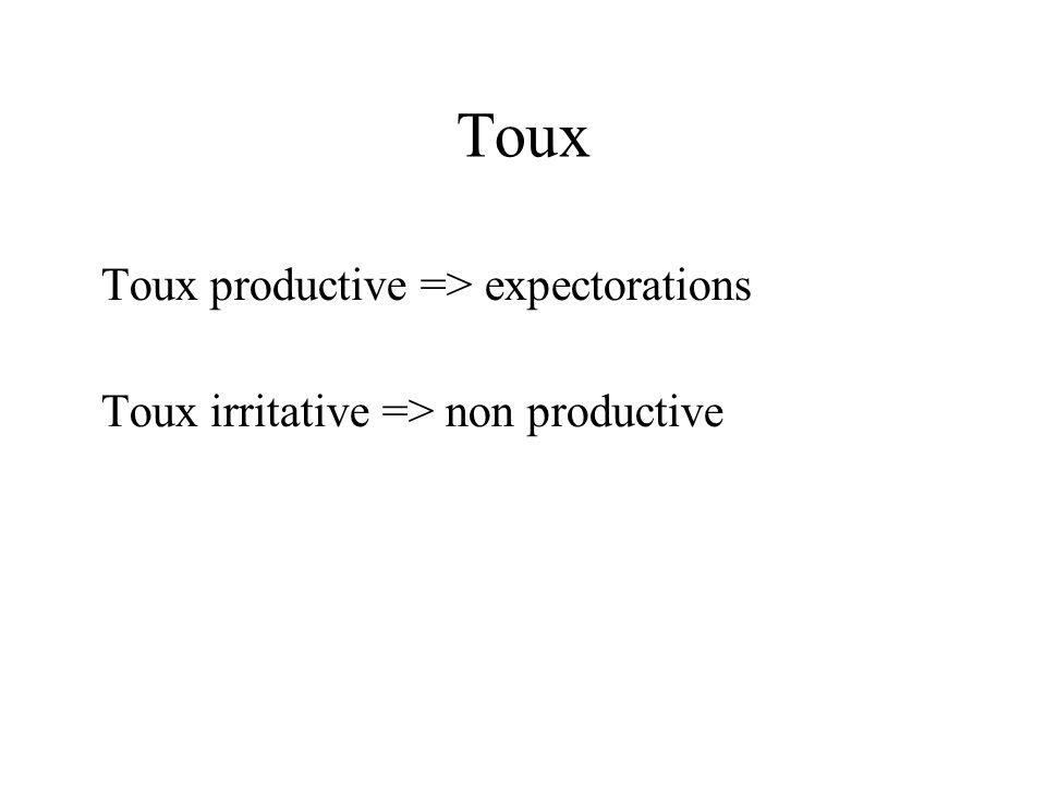 Toux Toux productive => expectorations