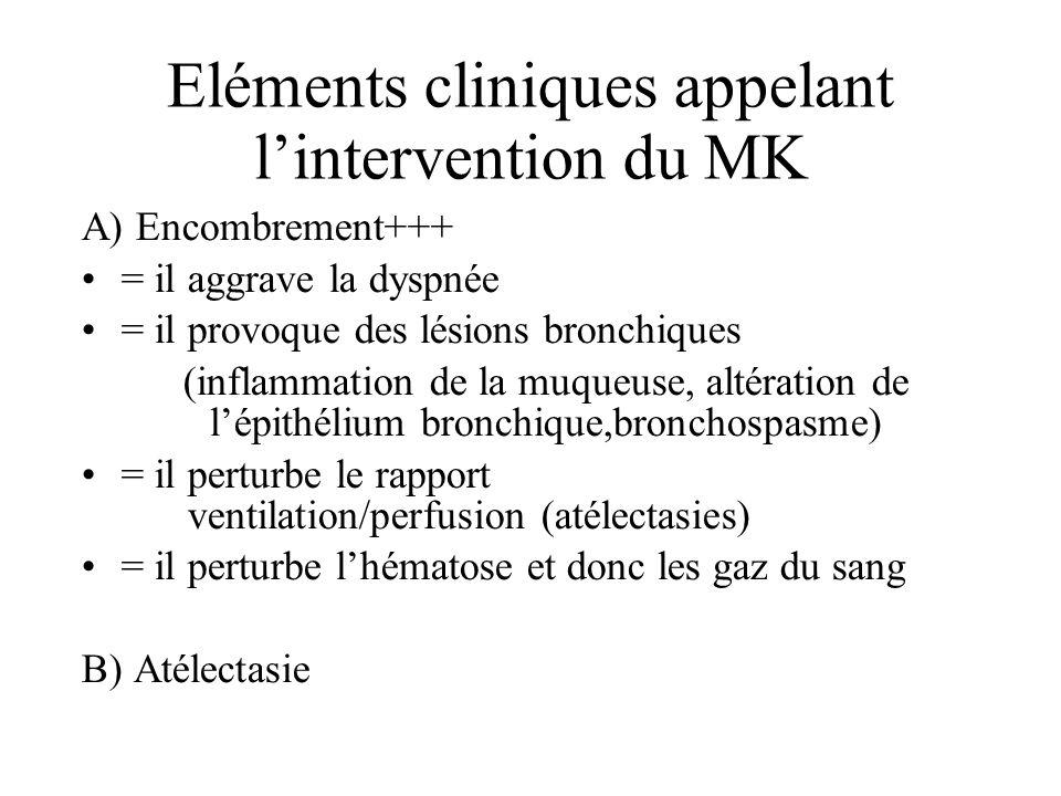 Eléments cliniques appelant l'intervention du MK