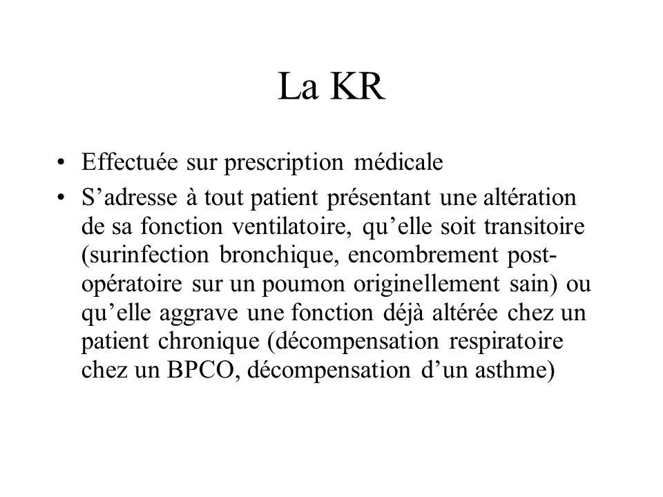 La KR Effectuée sur prescription médicale