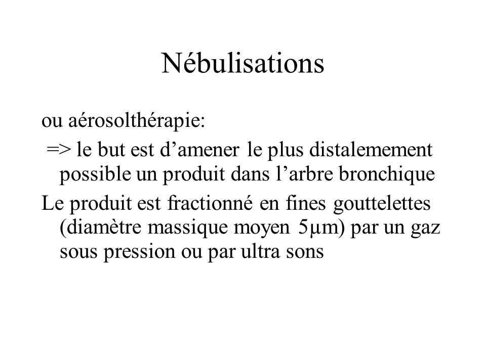 Nébulisations ou aérosolthérapie: