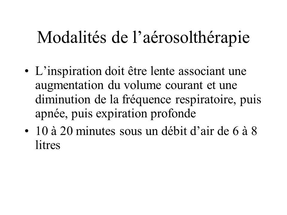 Modalités de l'aérosolthérapie