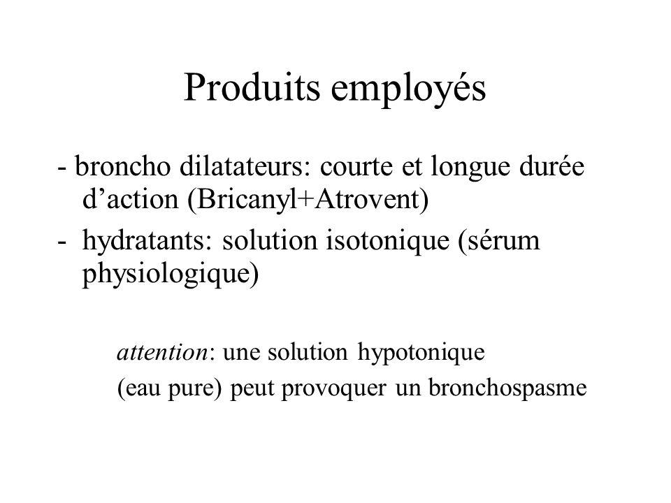 (eau pure) peut provoquer un bronchospasme
