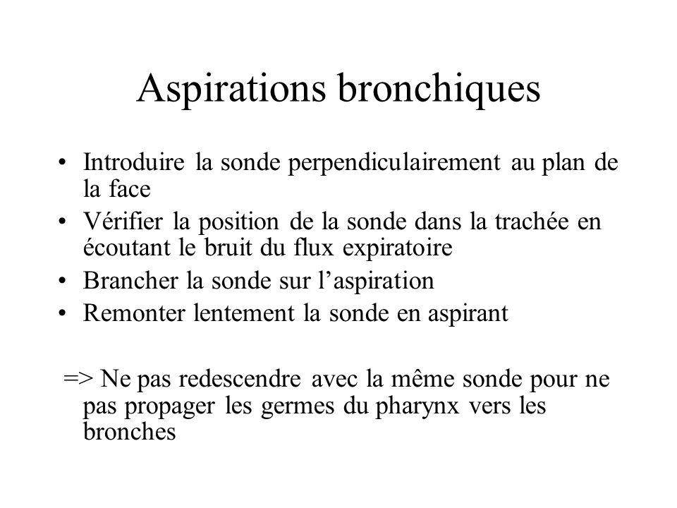 Aspirations bronchiques