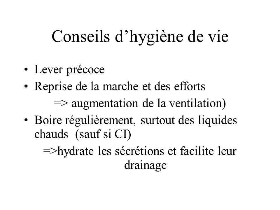 Conseils d'hygiène de vie
